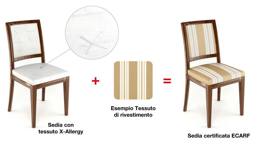 immagine-tecnica-x-allergy